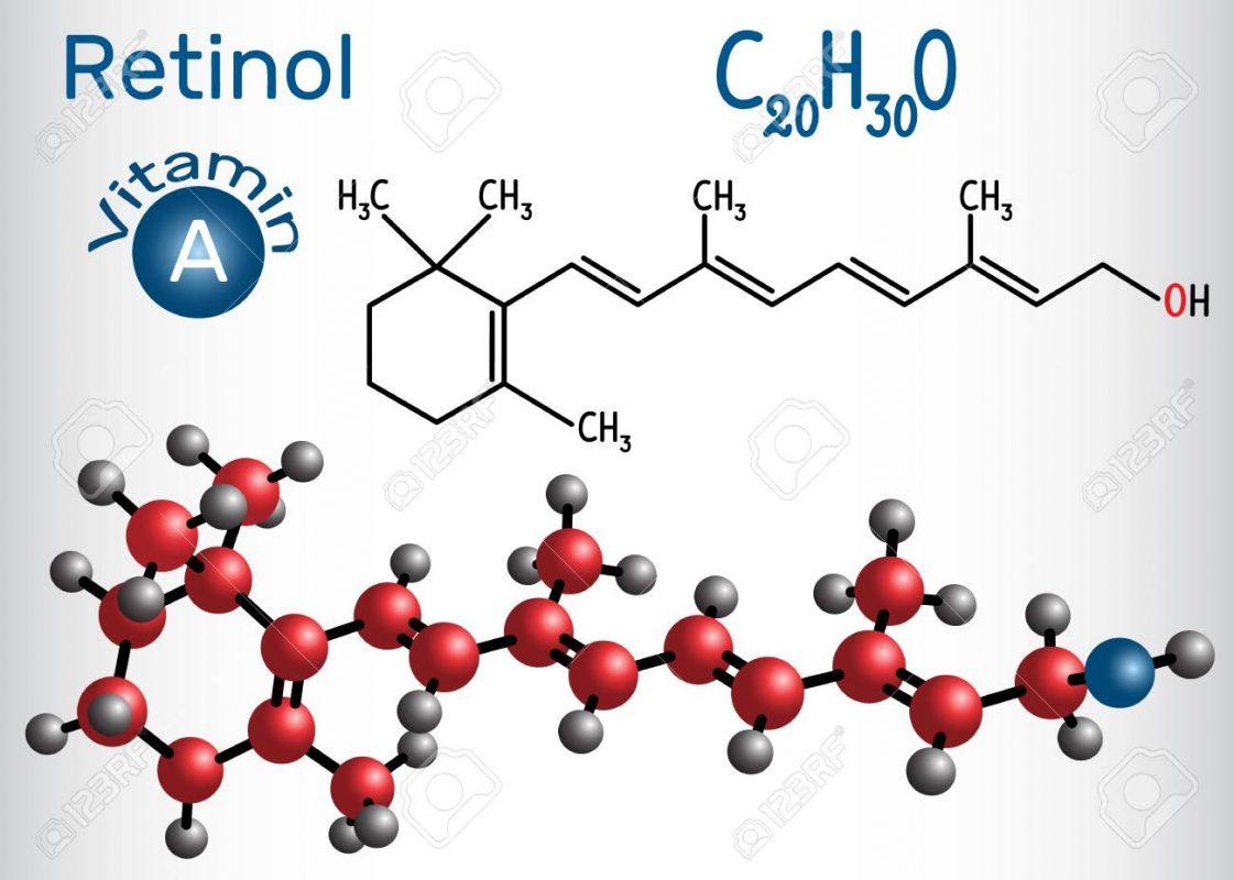 Thận trọng khi sử dụng Retinol điều trị da bạn!